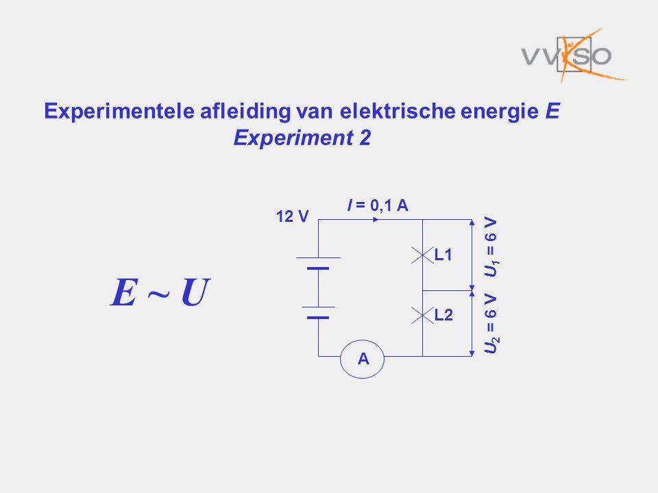 Experimentele afleiding van elektrische energie E Experiment 2