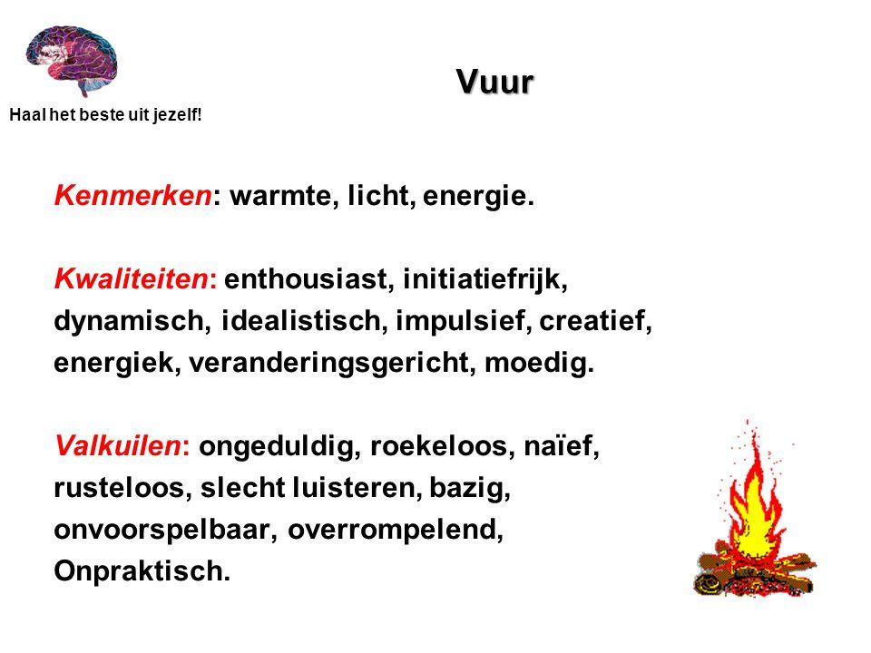 Vuur Kenmerken: warmte, licht, energie.