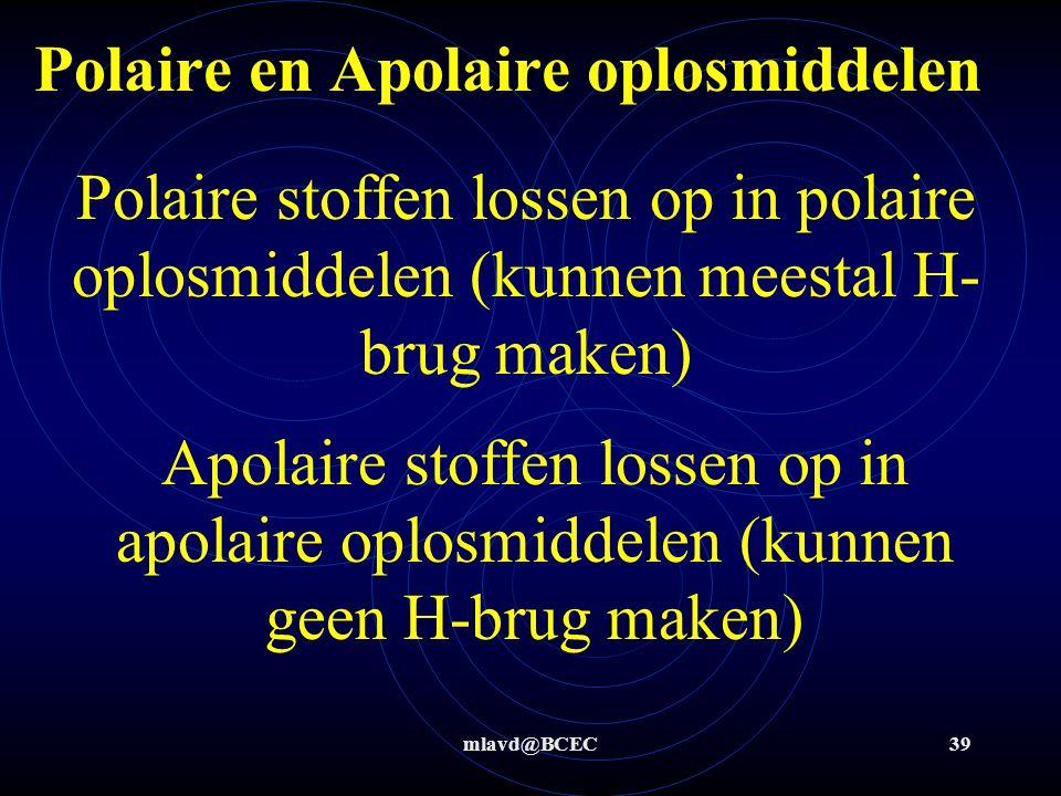 Polaire en Apolaire oplosmiddelen