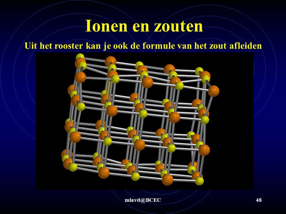 Ionen en zouten Uit het rooster kan je ook de formule van het zout afleiden mlavd@BCEC