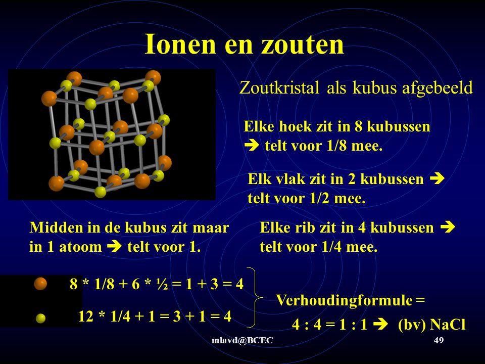 Ionen en zouten Zoutkristal als kubus afgebeeld