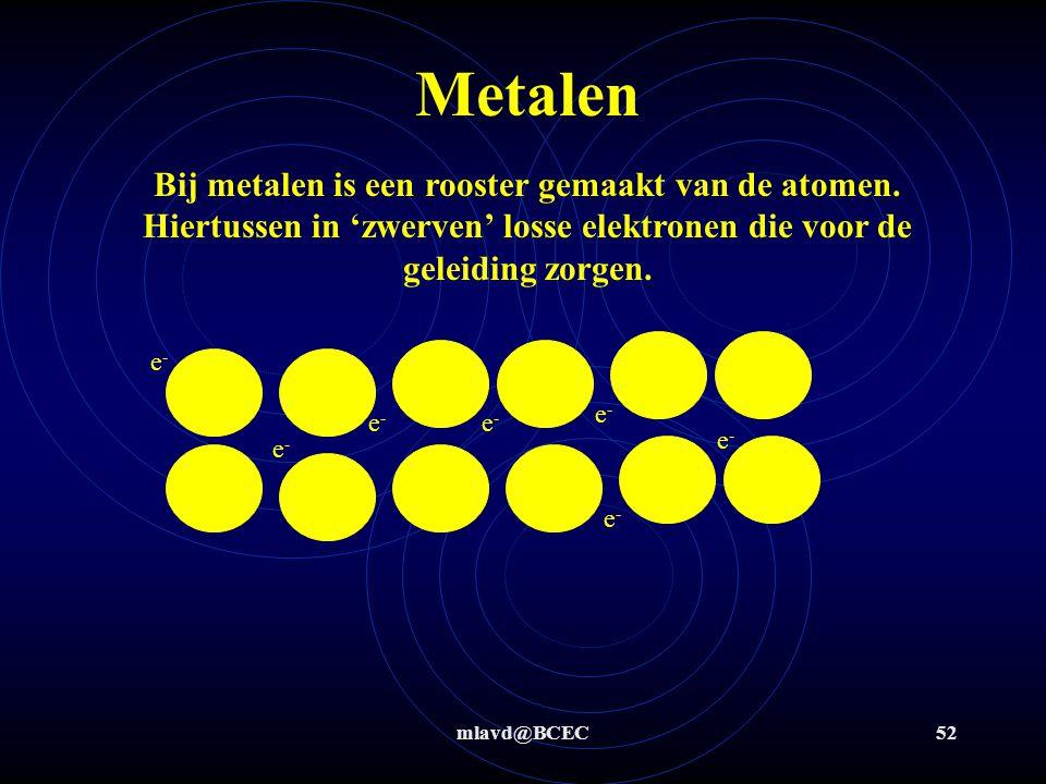 Metalen Bij metalen is een rooster gemaakt van de atomen. Hiertussen in 'zwerven' losse elektronen die voor de geleiding zorgen.