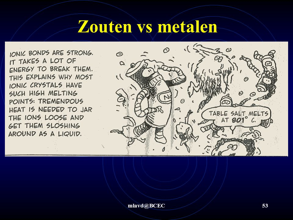 Zouten vs metalen - + - + - + + - + - + -