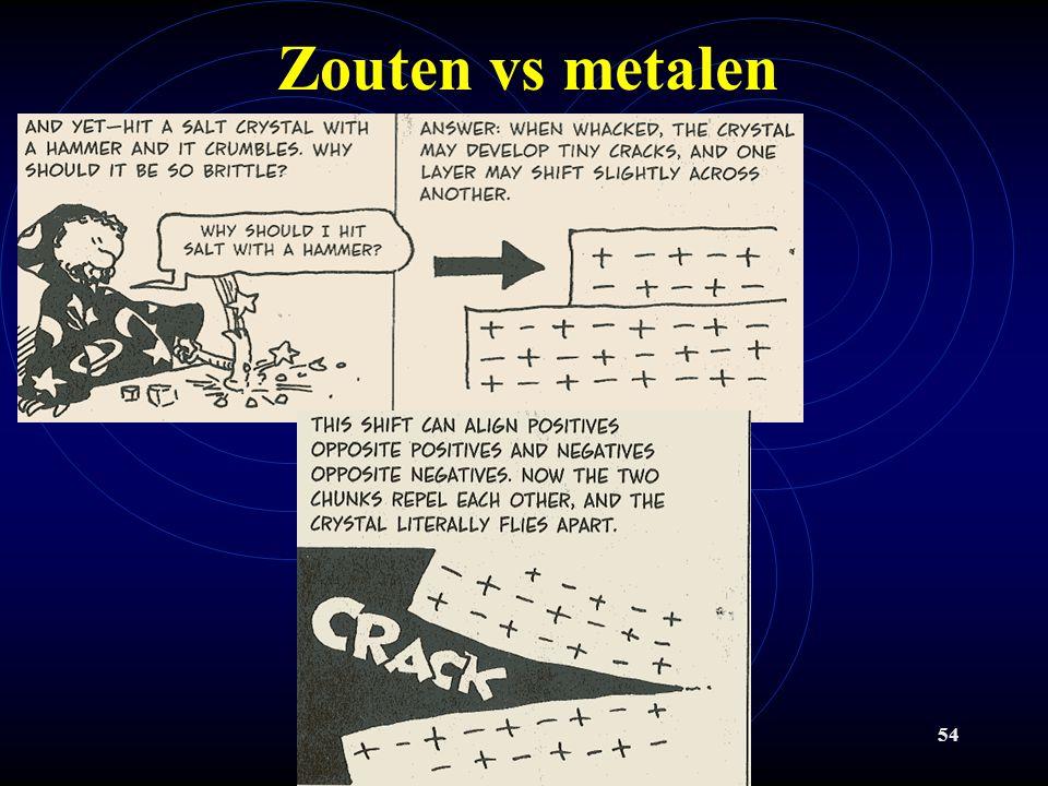Zouten vs metalen mlavd@BCEC