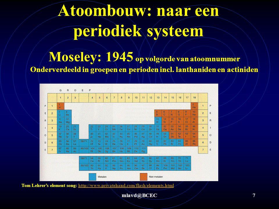 Atoombouw: naar een periodiek systeem