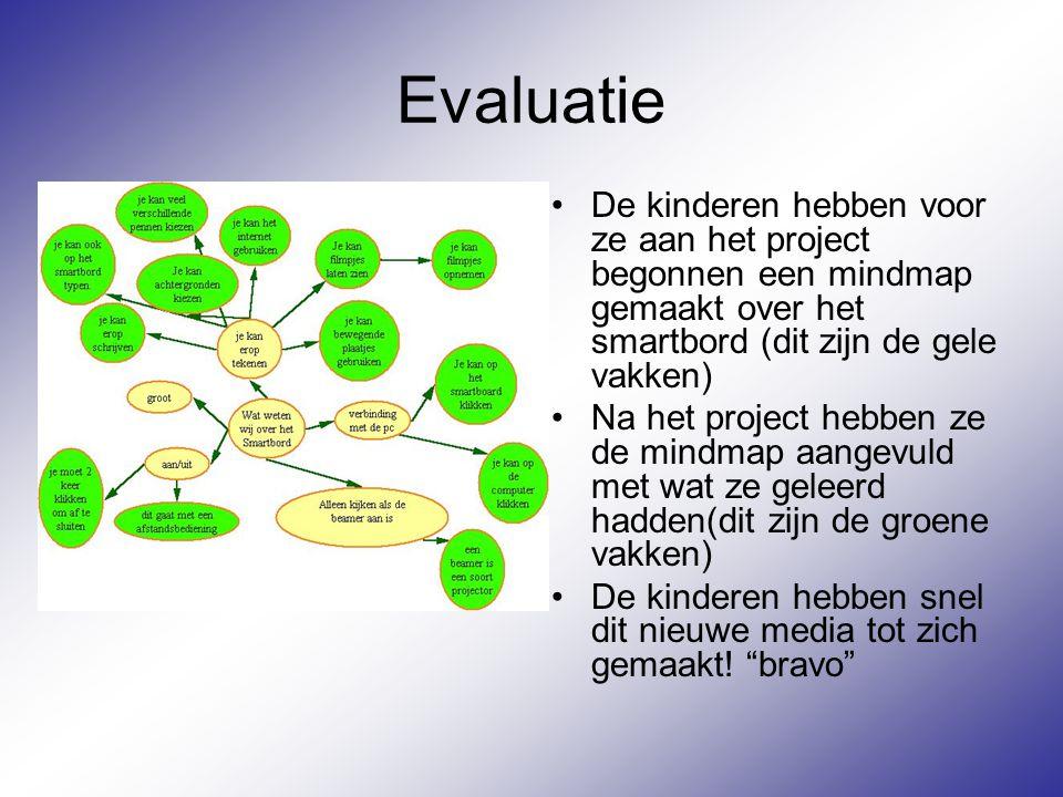 Evaluatie De kinderen hebben voor ze aan het project begonnen een mindmap gemaakt over het smartbord (dit zijn de gele vakken)