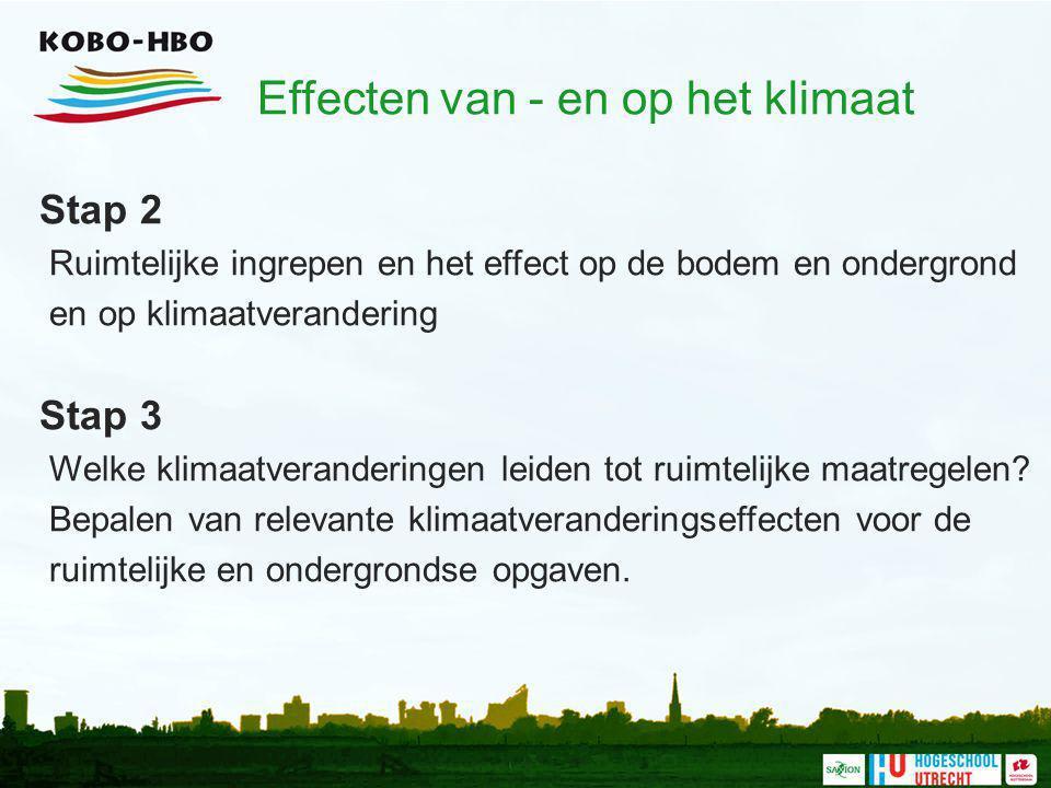 Effecten van - en op het klimaat