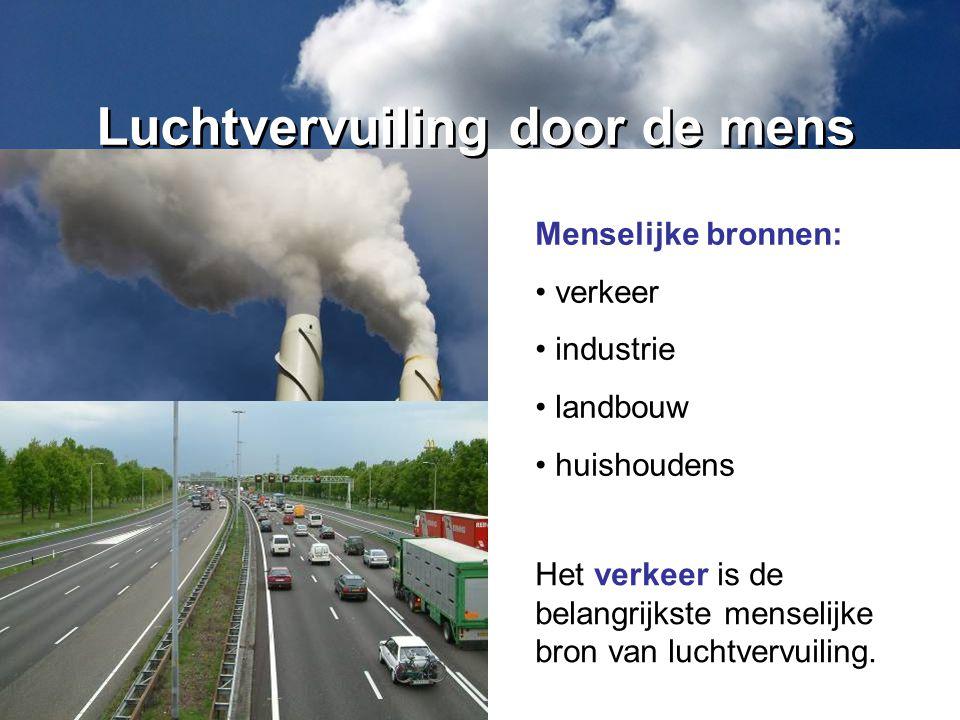 Luchtvervuiling door de mens
