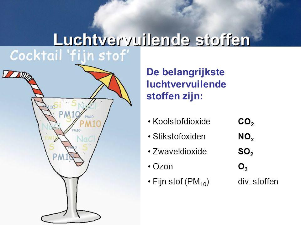 Luchtvervuilende stoffen