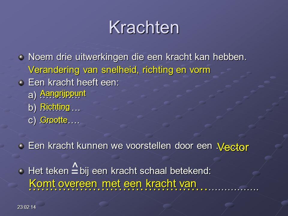 Krachten ^ = Vector Komt overeen met een kracht van