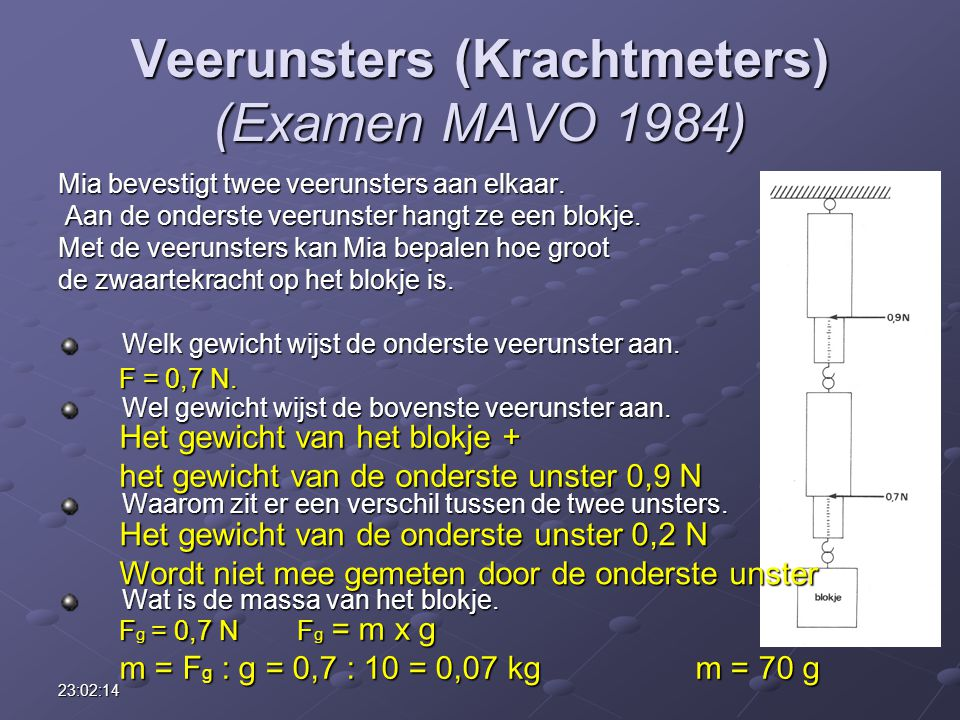 Veerunsters (Krachtmeters) (Examen MAVO 1984)