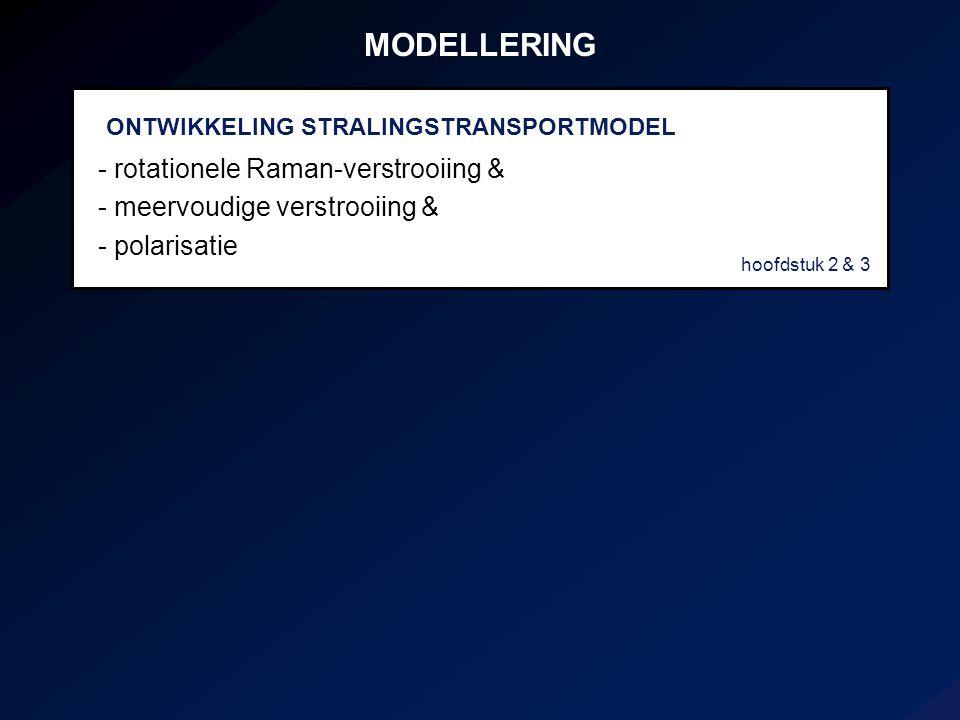 MODELLERING - rotationele Raman-verstrooiing &