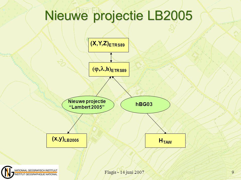 Nieuwe projectie Lambert 2005