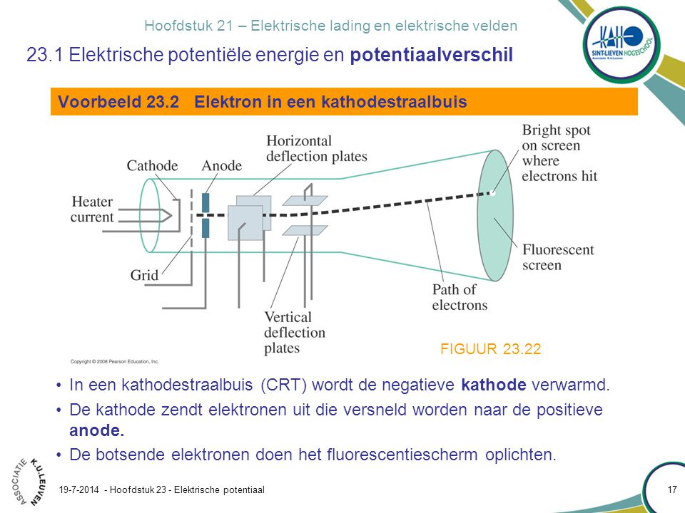 23.1 Elektrische potentiële energie en potentiaalverschil