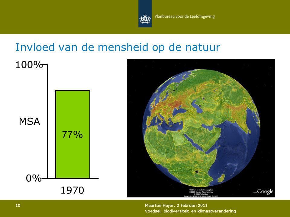 Invloed van de mensheid op de natuur