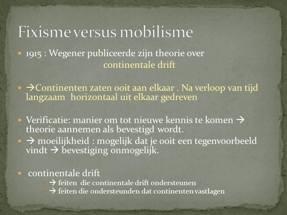 Fixisme versus mobilisme