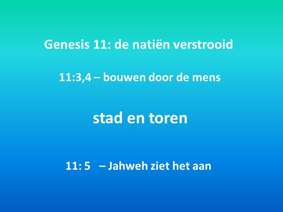 Genesis 11: de natiën verstrooid