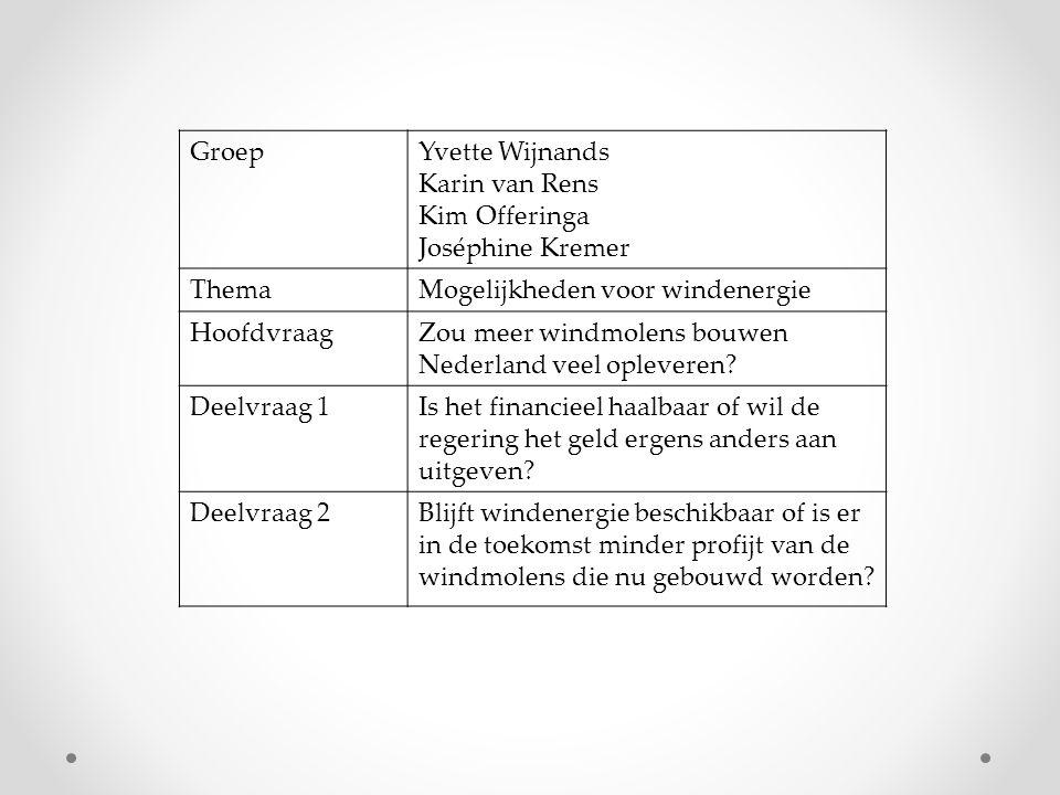 Groep Yvette Wijnands. Karin van Rens. Kim Offeringa. Joséphine Kremer. Thema. Mogelijkheden voor windenergie.