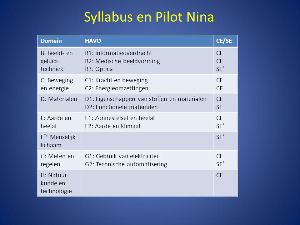 Syllabus en Pilot Nina Domein HAVO CE/SE B: Beeld- en geluid-techniek