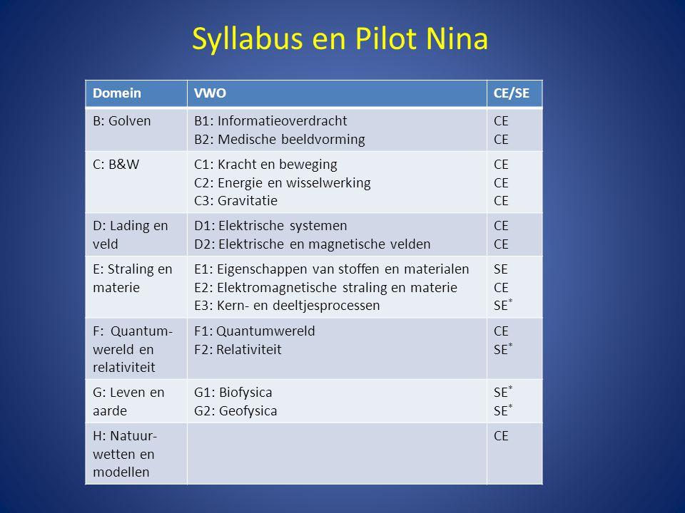 Syllabus en Pilot Nina Domein VWO CE/SE B: Golven
