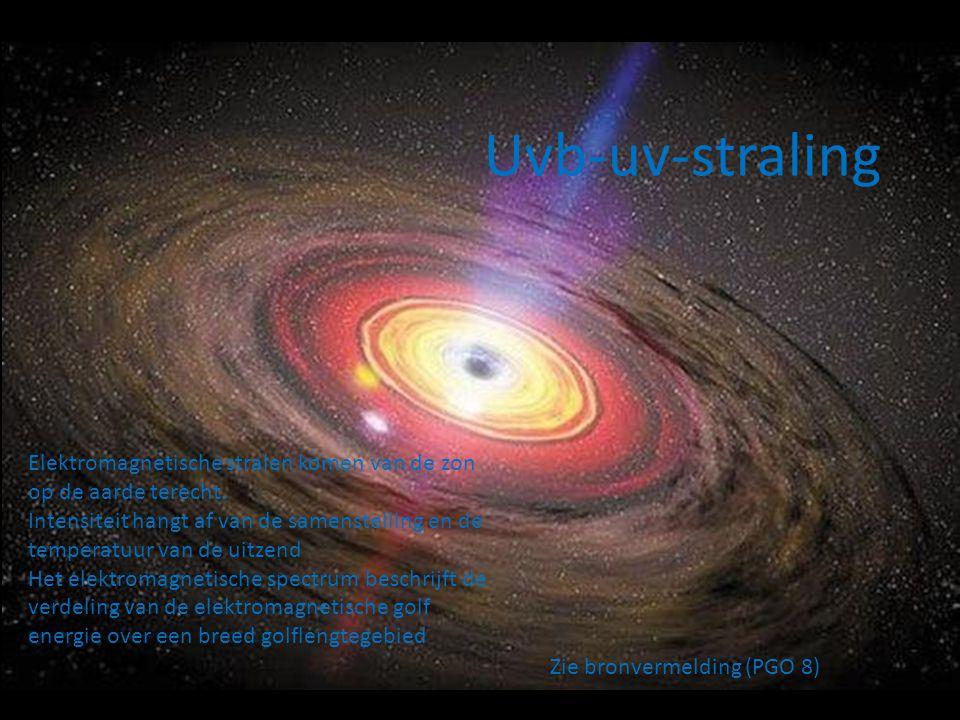 Uvb-uv-straling Elektromagnetische stralen komen van de zon op de aarde terecht.