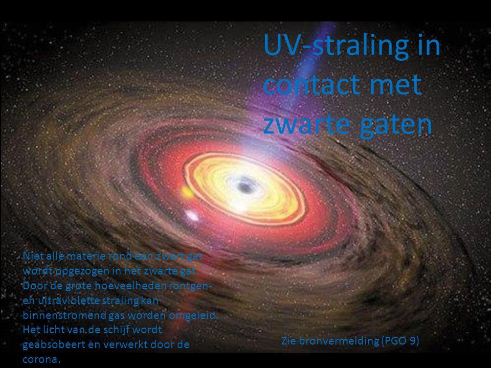 UV-straling in contact met zwarte gaten