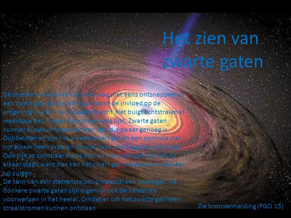 Het zien van zwarte gaten