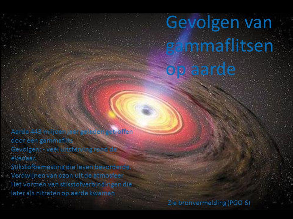 Gevolgen van gammaflitsen op aarde