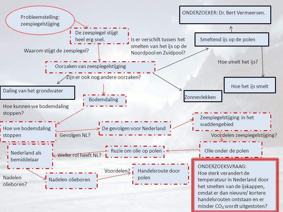 Probleemstelling: zeespiegelstijging. ONDERZOEKER: Dr. Bert Vermeersen. De zeespiegel stijgt heel erg snel.