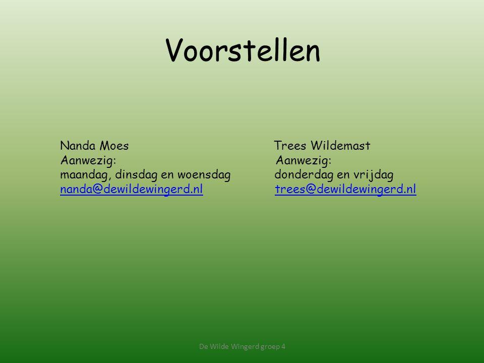 Voorstellen Nanda Moes Trees Wildemast Aanwezig: Aanwezig:
