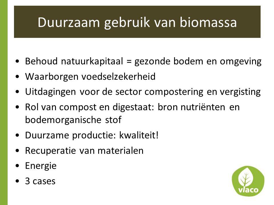 Duurzaam gebruik van biomassa