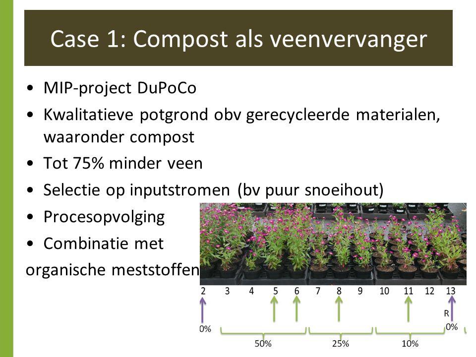 Case 1: Compost als veenvervanger