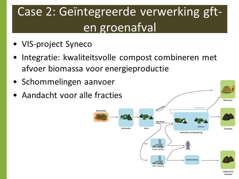 Case 2: Geïntegreerde verwerking gft- en groenafval