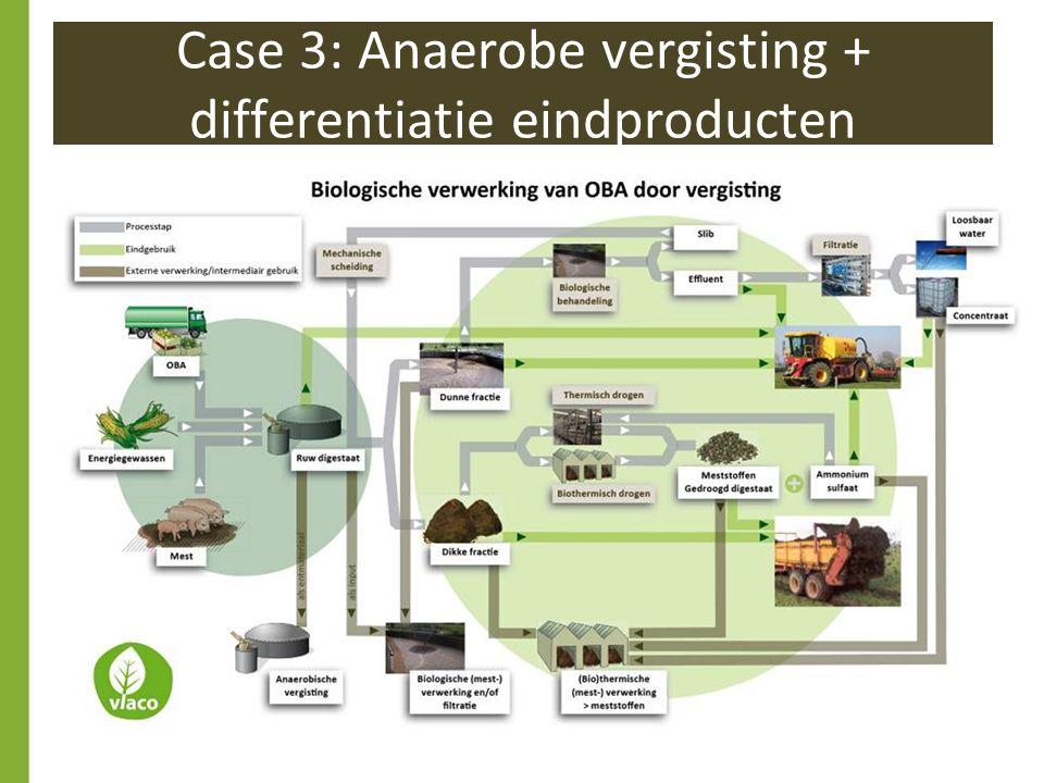 Case 3: Anaerobe vergisting + differentiatie eindproducten