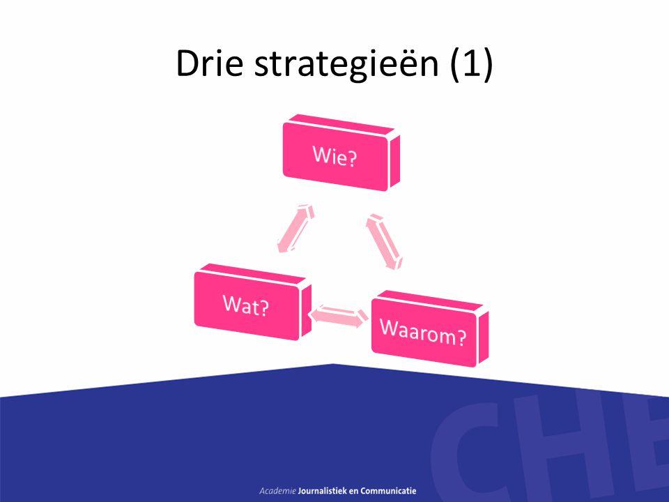 Drie strategieën (1) Wie Waarom Wat