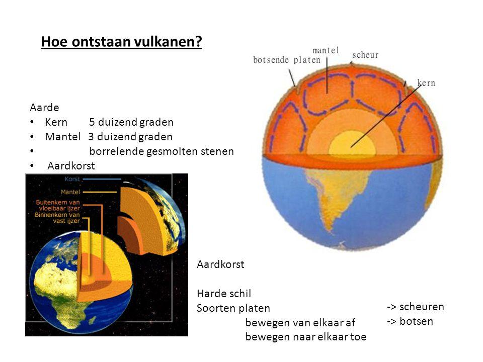 Hoe ontstaan vulkanen Aarde Kern 5 duizend graden