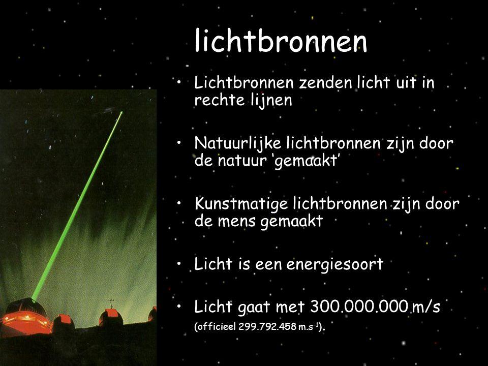 lichtbronnen Lichtbronnen zenden licht uit in rechte lijnen