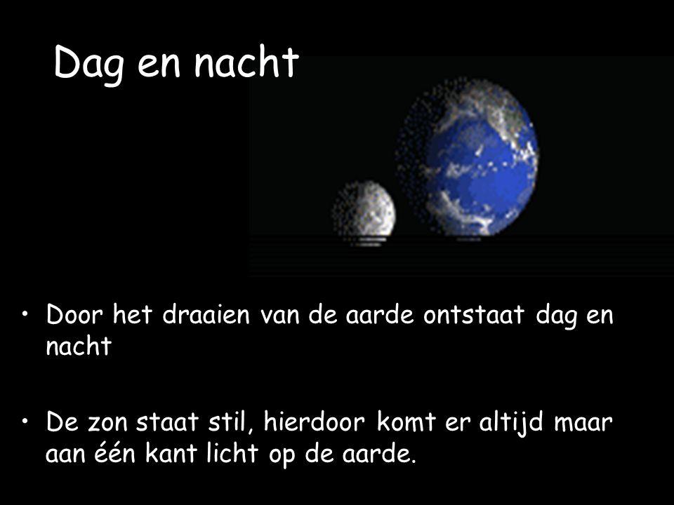 Dag en nacht Door het draaien van de aarde ontstaat dag en nacht