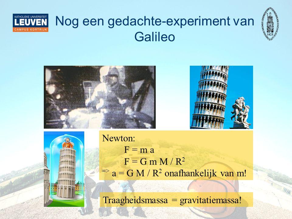 Nog een gedachte-experiment van Galileo