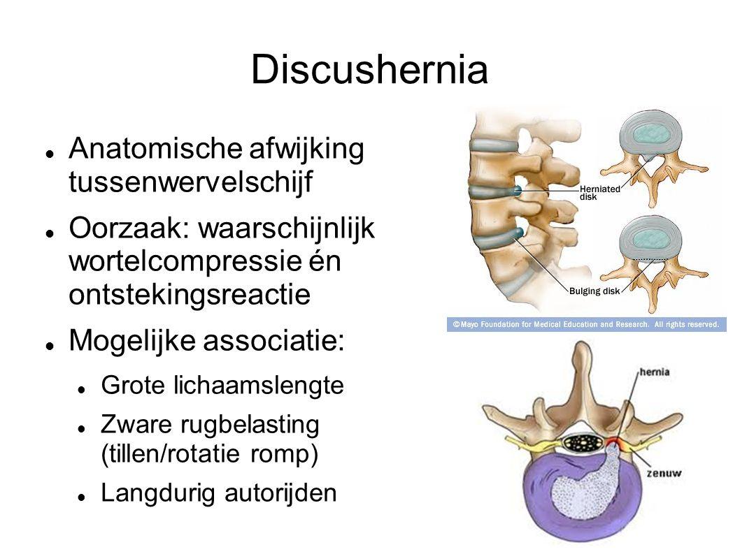 Discushernia Anatomische afwijking tussenwervelschijf