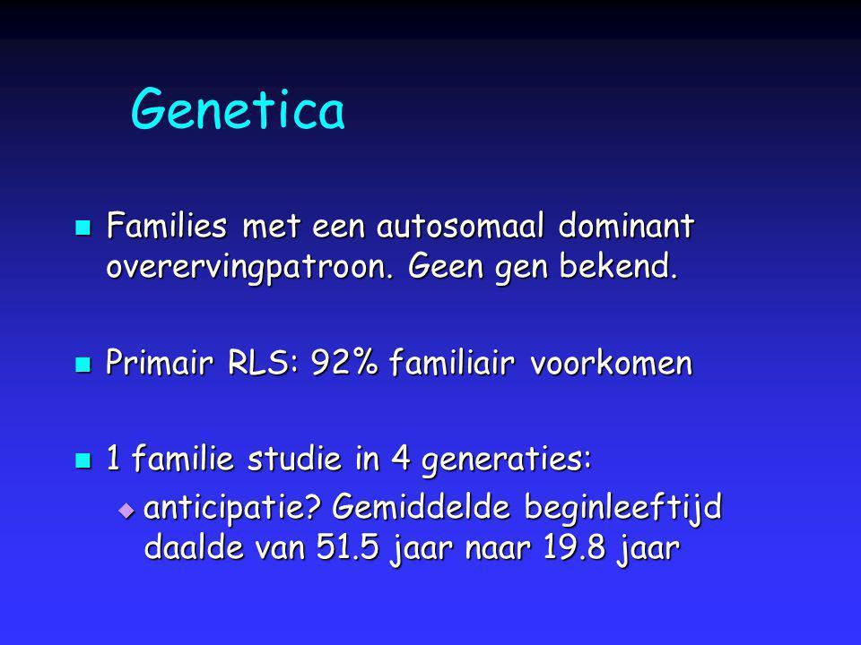 Genetica Families met een autosomaal dominant overervingpatroon. Geen gen bekend. Primair RLS: 92% familiair voorkomen.