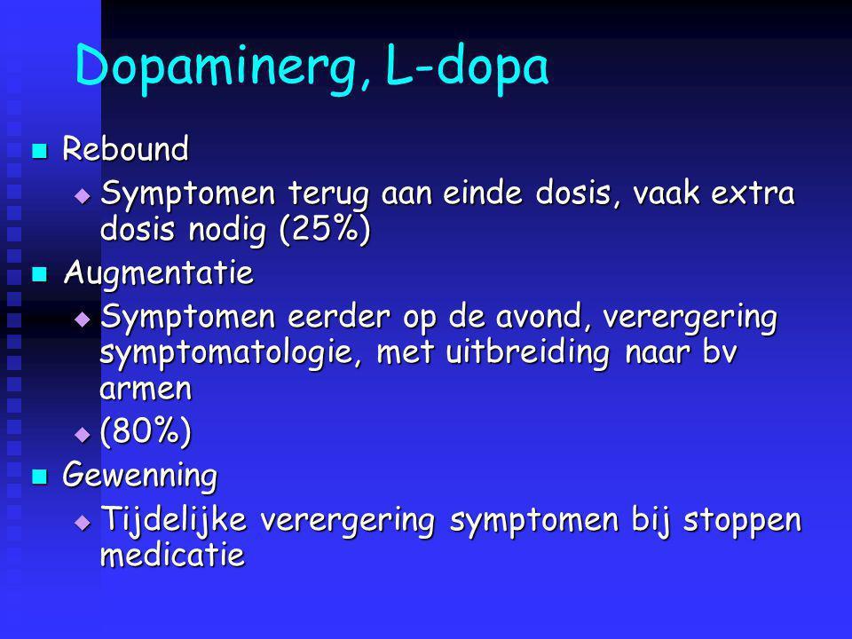 Dopaminerg, L-dopa Rebound