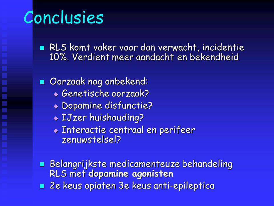 Conclusies RLS komt vaker voor dan verwacht, incidentie 10%. Verdient meer aandacht en bekendheid. Oorzaak nog onbekend: