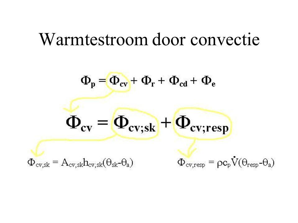 Warmtestroom door convectie