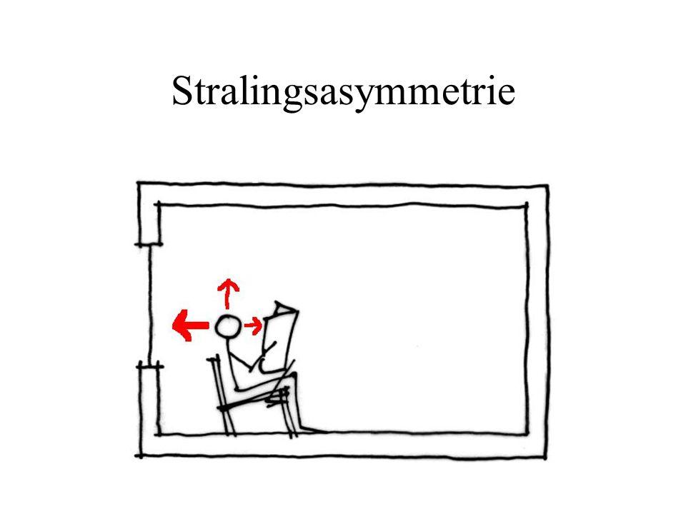 Stralingsasymmetrie