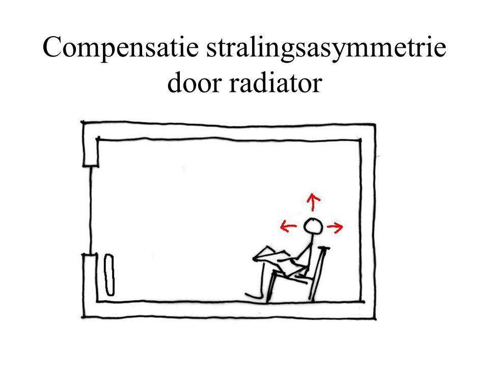 Compensatie stralingsasymmetrie door radiator