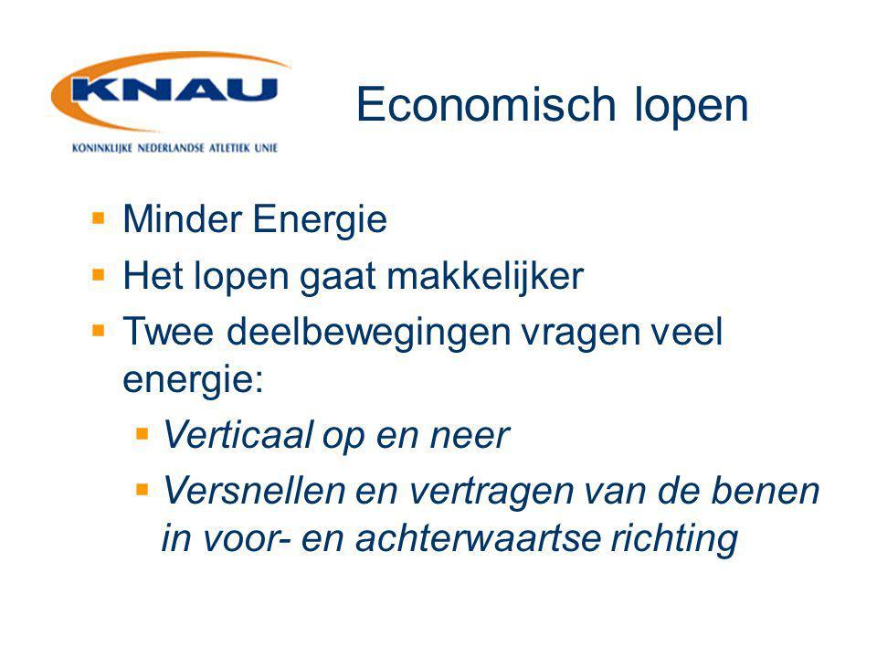 Economisch lopen Minder Energie Het lopen gaat makkelijker
