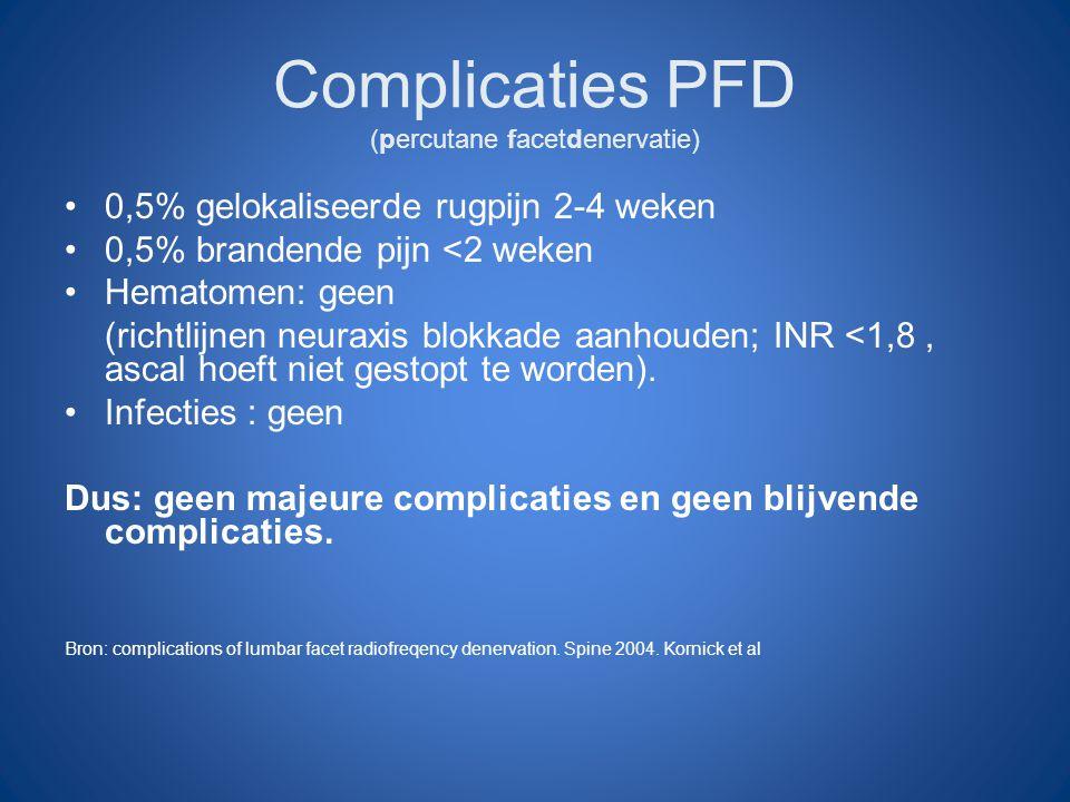 Complicaties PFD (percutane facetdenervatie)