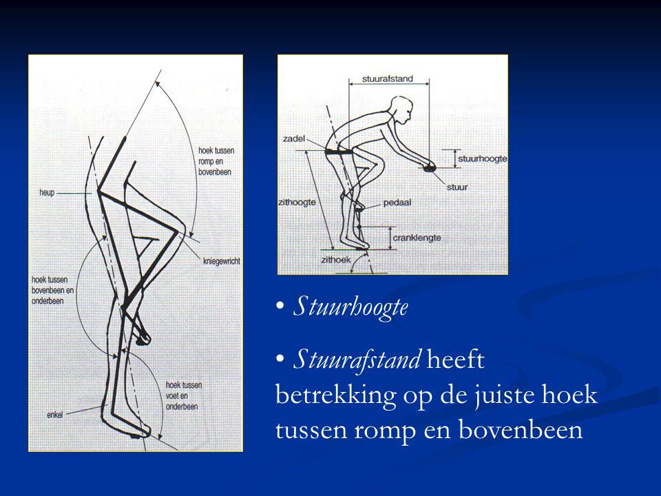 Stuurhoogte Stuurafstand heeft betrekking op de juiste hoek tussen romp en bovenbeen