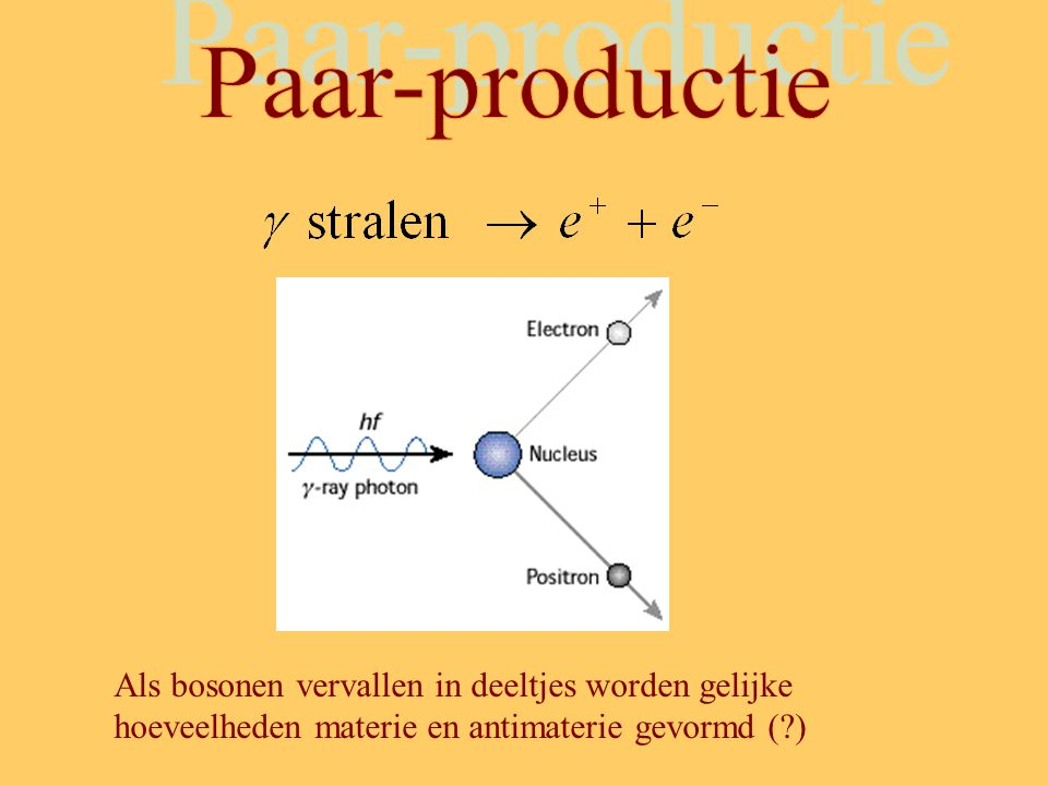 Paar-productie Als bosonen vervallen in deeltjes worden gelijke hoeveelheden materie en antimaterie gevormd ( )